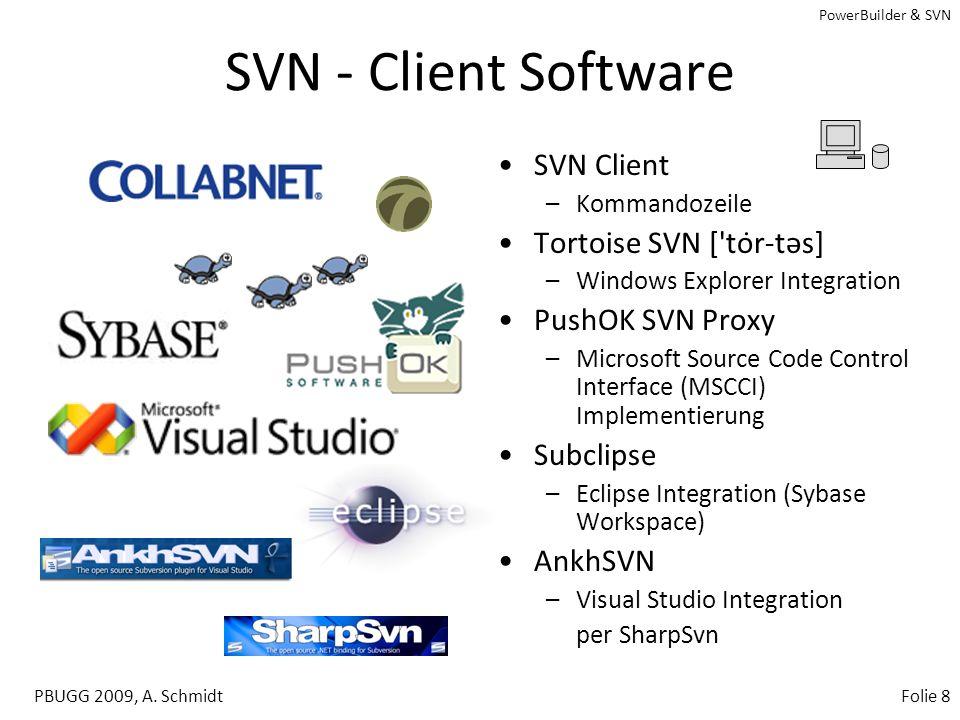 SVN - Client Software SVN Client Tortoise SVN [ tȯr-təs]
